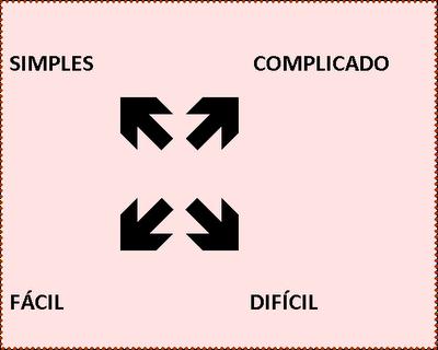 Fácil x difícil – simples x complicado