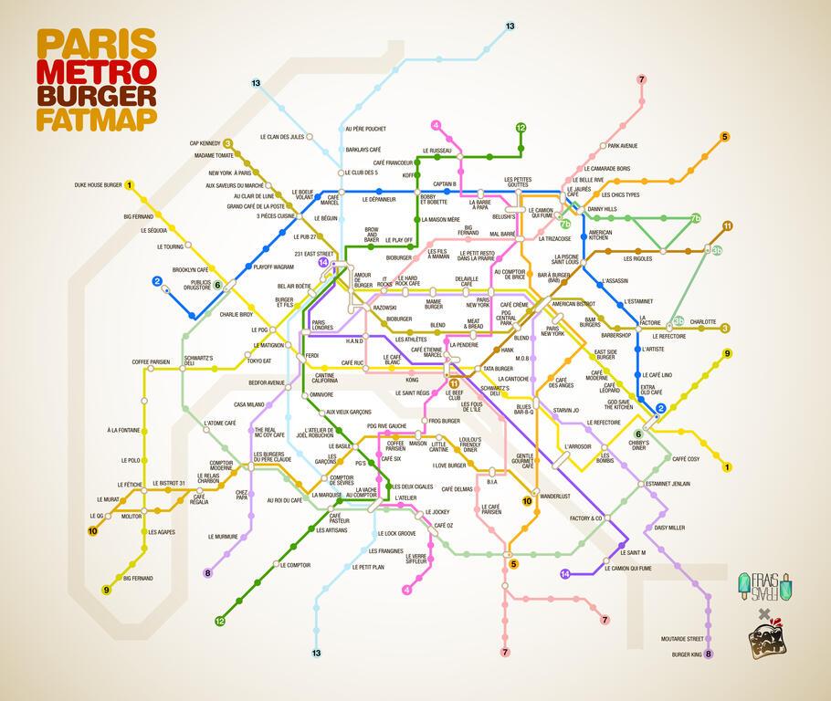 O metrô de Paris e os melhores hambúrgueres da Cidade Luz